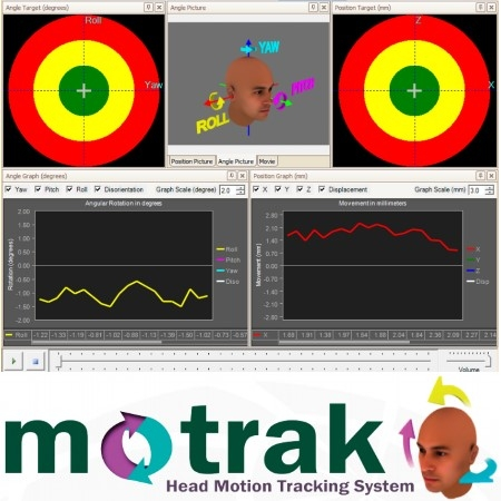 MoTrak Head Motion Tracking System